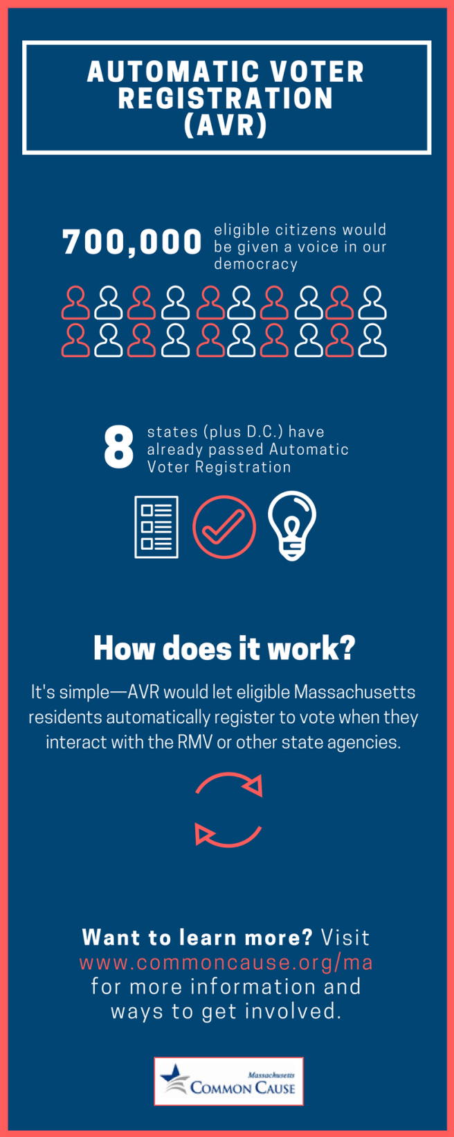 avr-infographic